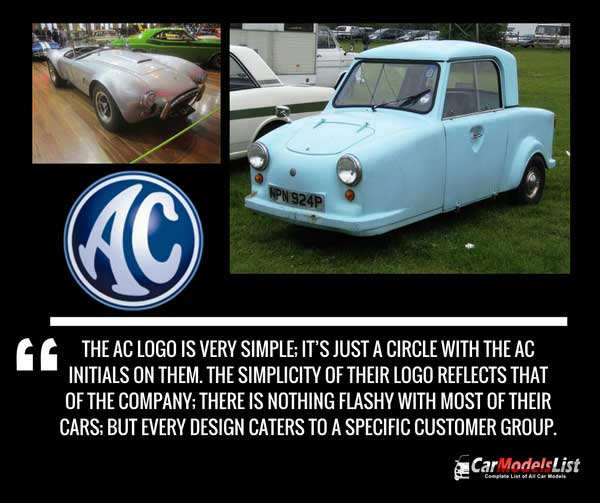 AC cars logo meaning and description of the company