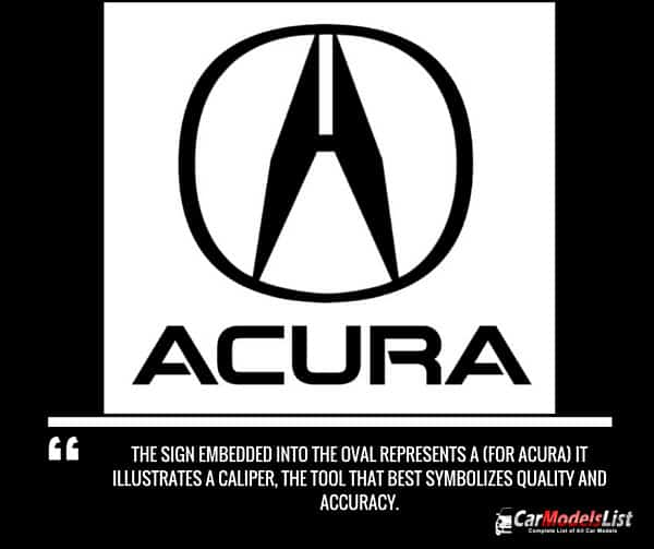 Acura Logo Meaning and Description