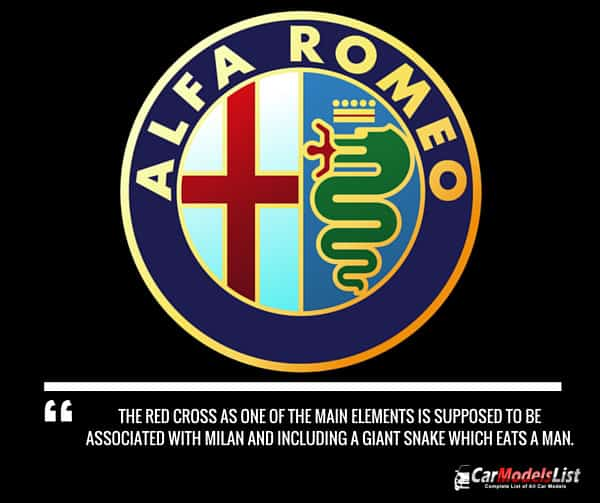 Alfa Romeo Logo Meaning and Description