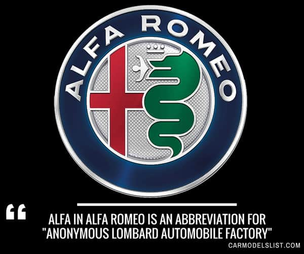 Alfa in Alfa Romeo is an abbreviation for Anonymous Lombard Automobile Factory