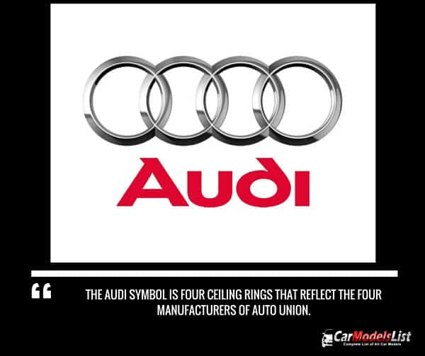 Audi Logo Meaning and Description
