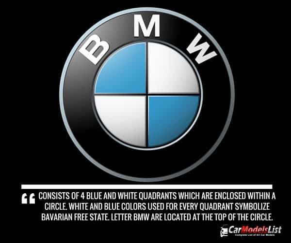 BMW Logo Meaning and Description