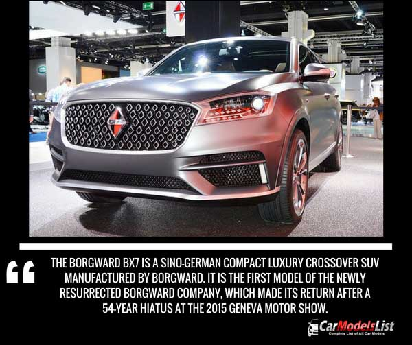 The Borgward BX7 history