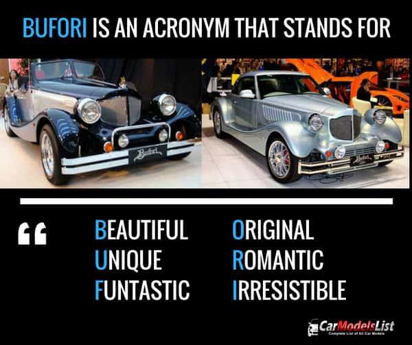 Bufori acronym meaning