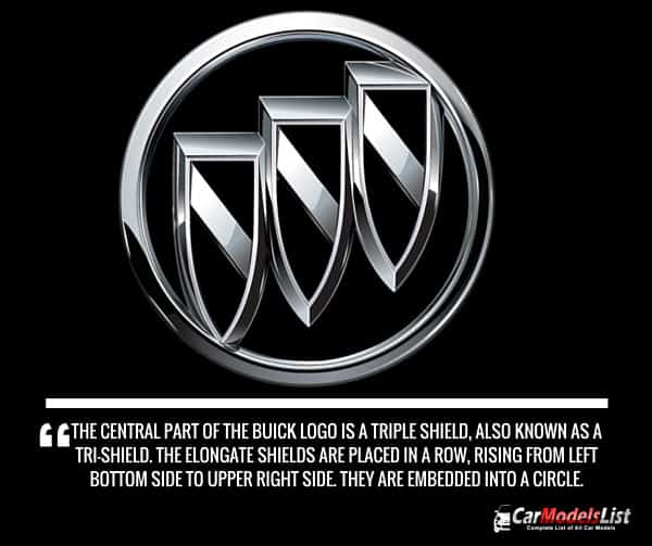 Buick Logo Meaning and Description