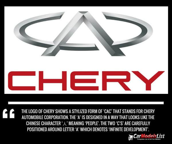 Chery car logo meaning and description