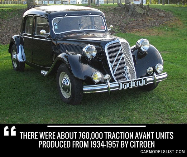 There were about 760,000 Traction Avant units produced from 1934 1957 by Citroen
