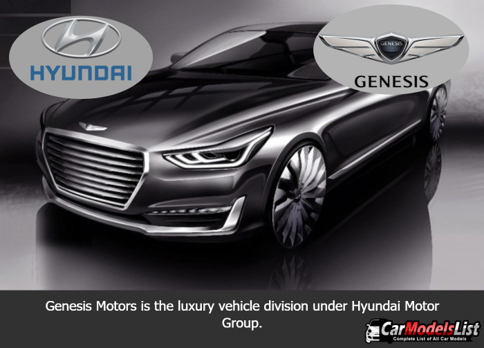 Genesis Motors is the luxury vehicle division under Hyundai Motor Group