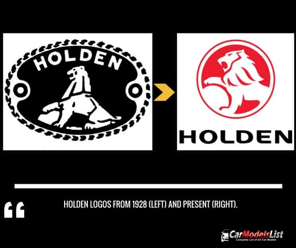 Holden Logo Evolution