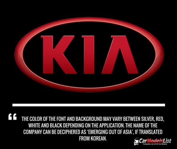 Kia Logo Meaning and Description