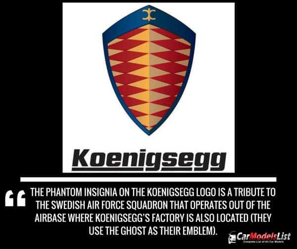 Koenigsegg logo description and meaning