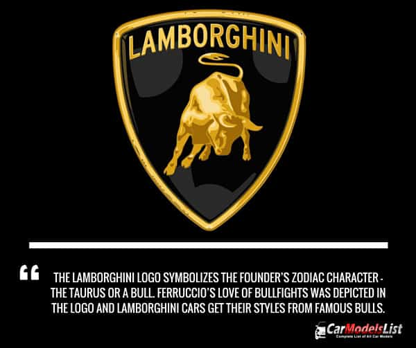 Lamborghini Logo Meaning and Description