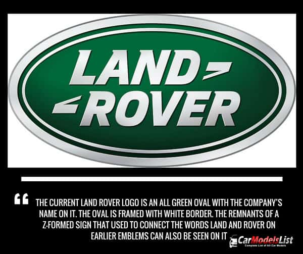 Land Rover Logo Meaning and Description