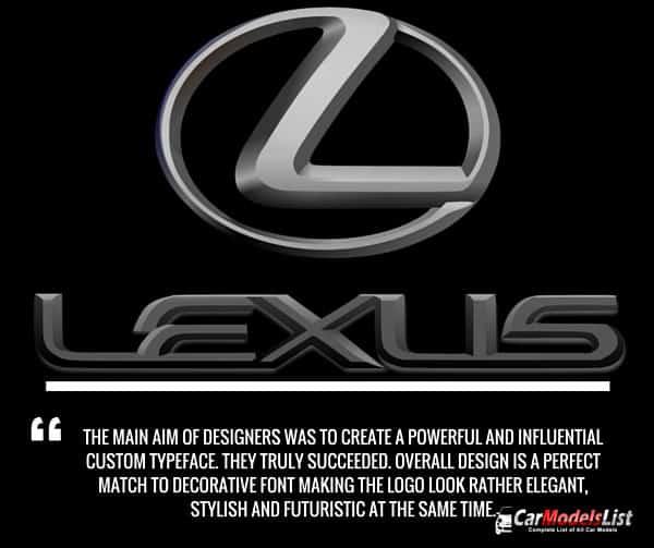 Lexus Logo Meaning and Description