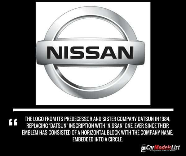 Nissan Logo Meaning and Description