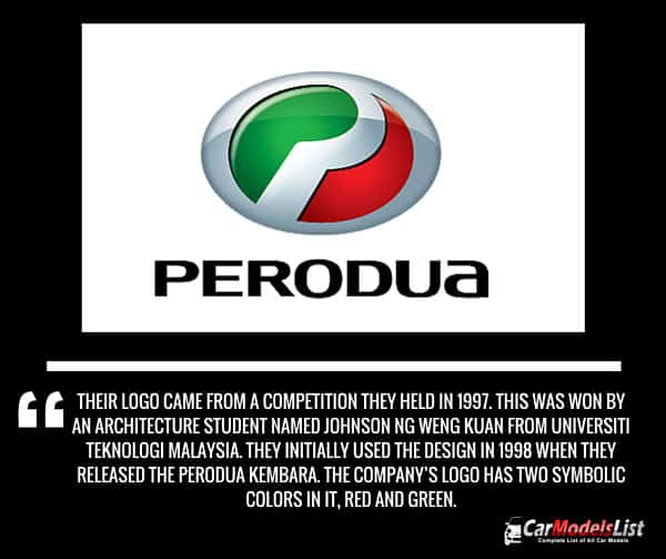 Perodua logo history and description
