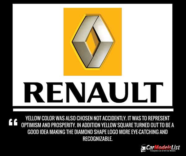 Renault Logo Meaning and Description