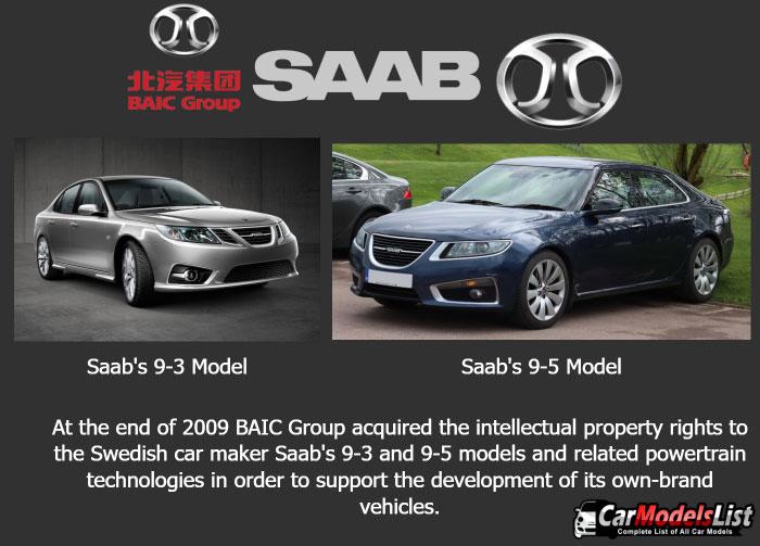 Baic and Saab merger resulting to senova