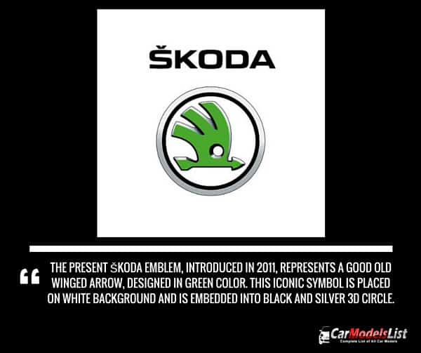 Skoda Logo Meaning and Description