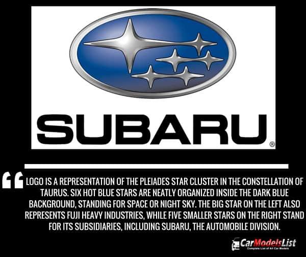 Subaru Logo Meaning and Description