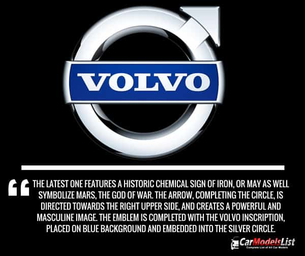 Volvo Logo Meaning and Description