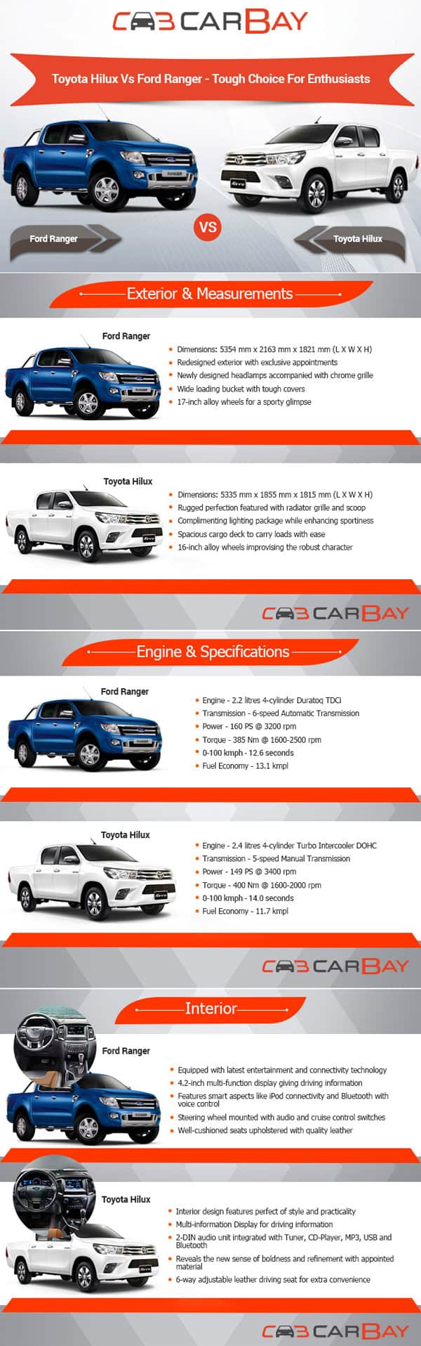 Toyota Hilux vs Ford Ranger Infographic