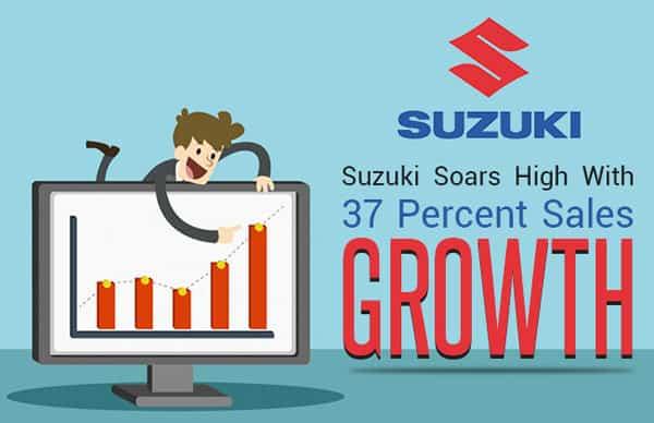 How was the year 2016 for Suzuki Swift?