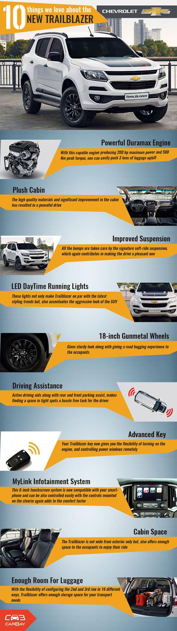 Chevy Trailblazers Highlights Infographic