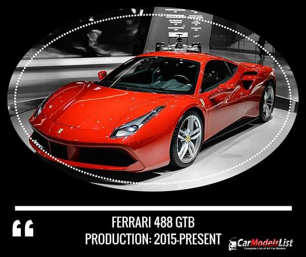 Ferrari 488 GTB 2015 Present