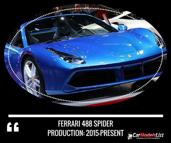 Ferrari 488 Spider 2015 Present