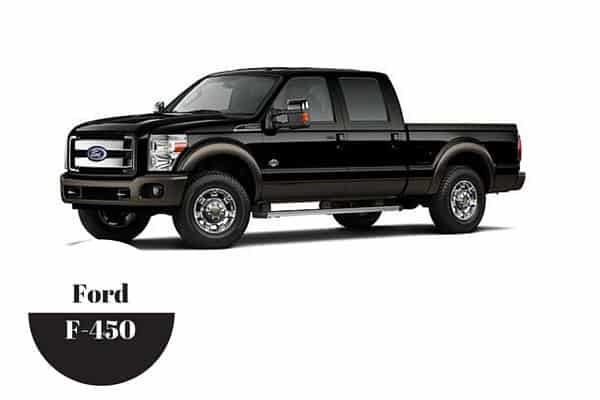 Ford Truck Models List All Full Of Car Vehicles